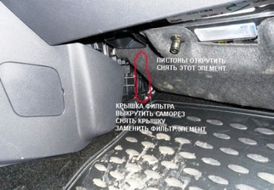 1366294354_raspolozhenie-kryshki-salonnogo-filtra-ford-focus-3 (1)